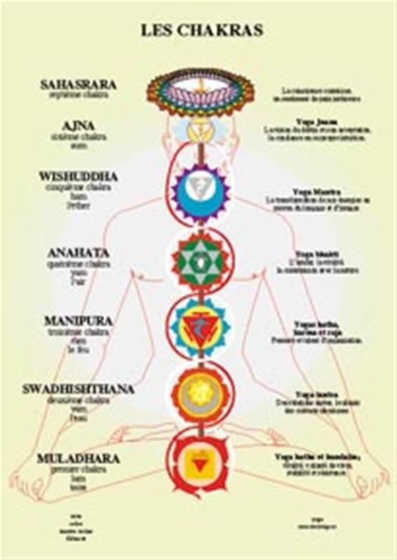 mo tibetan divination